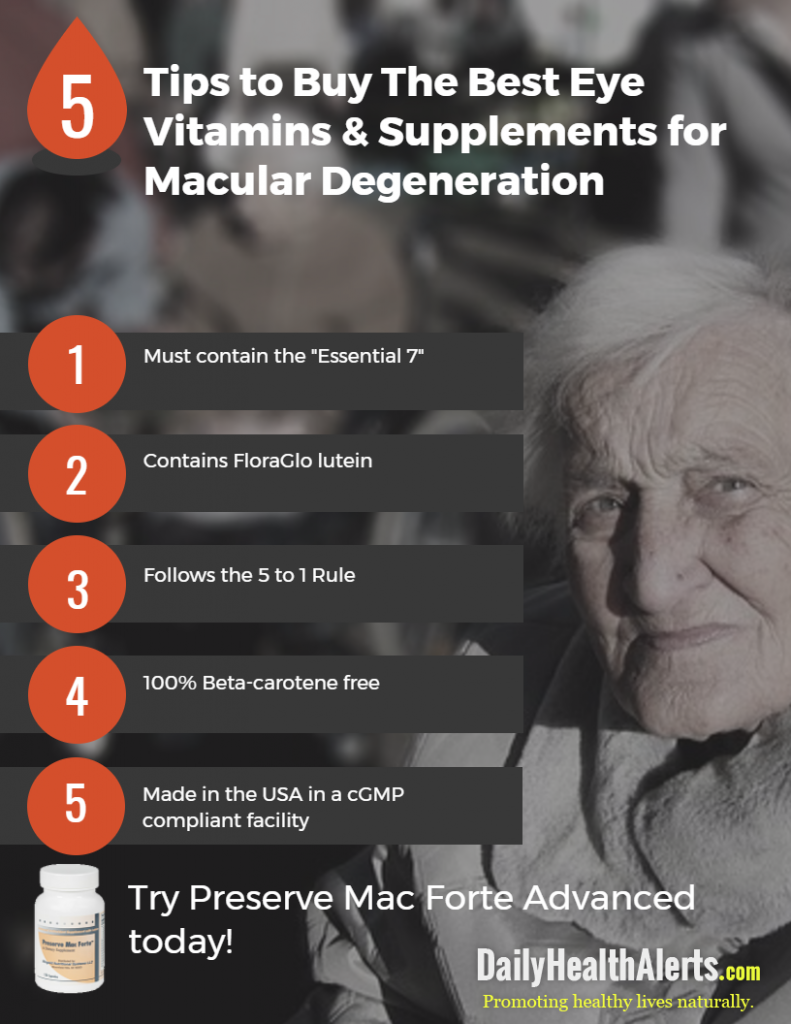 best macular degeneration vitamins, macular degeneration eye vitamins, and supplements for macular degeneration