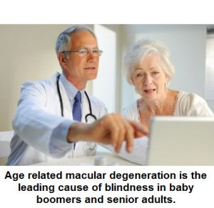 Age Related Macular Degeneration Natural Treatment