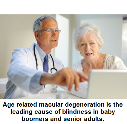 5 Tips to Buy Best Macular Degeneration Eye Vitamins & Supplements