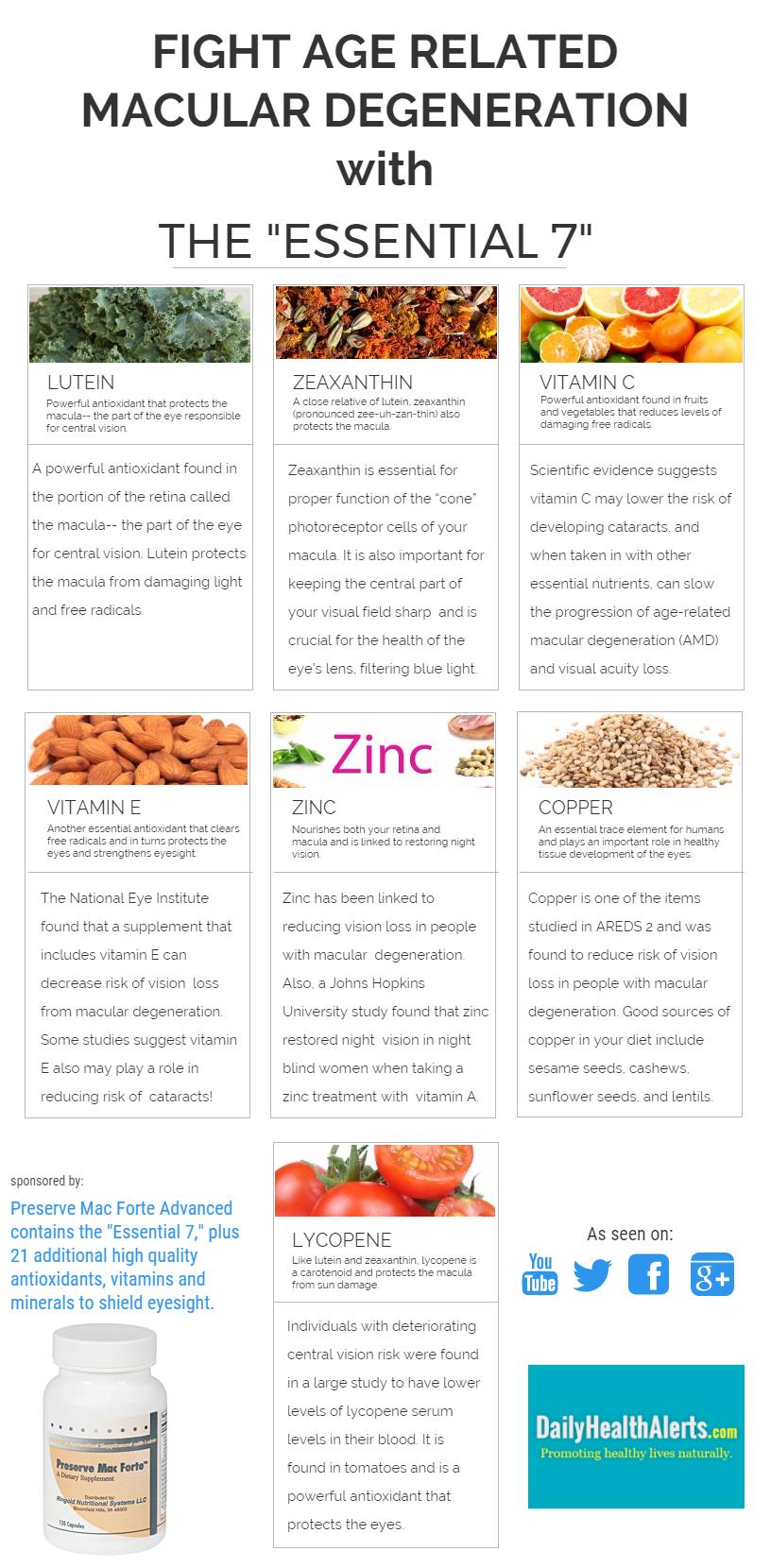Macular degeneration vitamins.