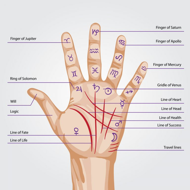 Can Your Palm Give Clues to Health Issues?