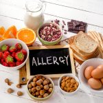 Effects of Food Allergy on the Human Body